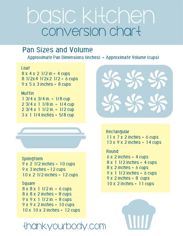 Super handy (and cute!) cooking conversion charts. Get all three free downloads at thankyourbody.com.